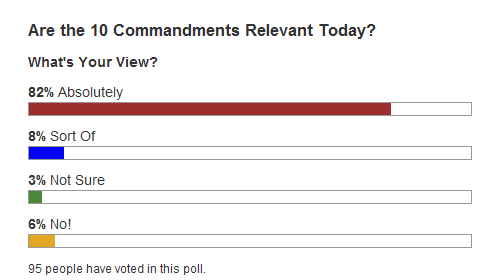 10-commandments-relevance